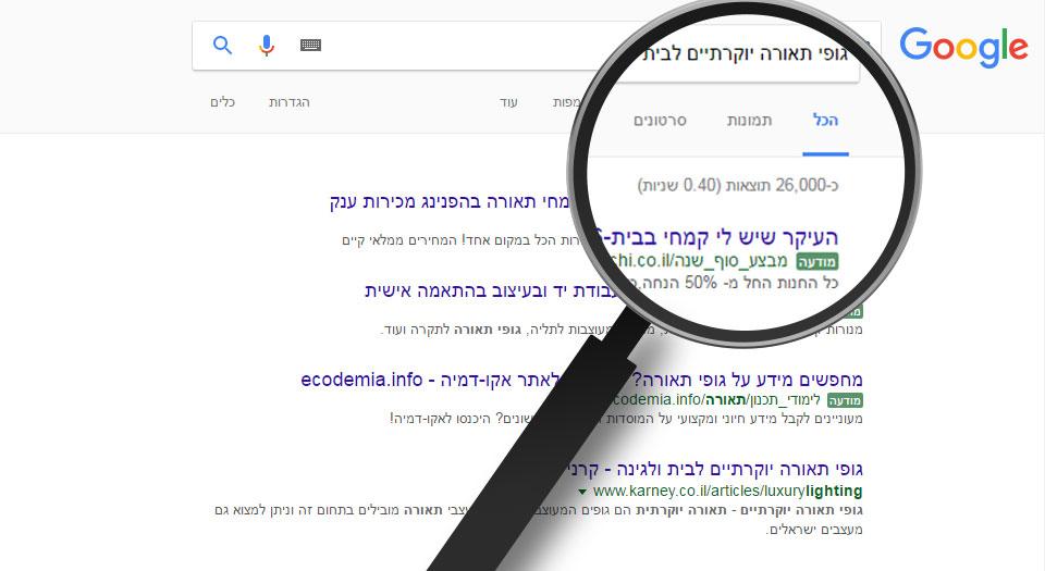 Google – Funded Marketing