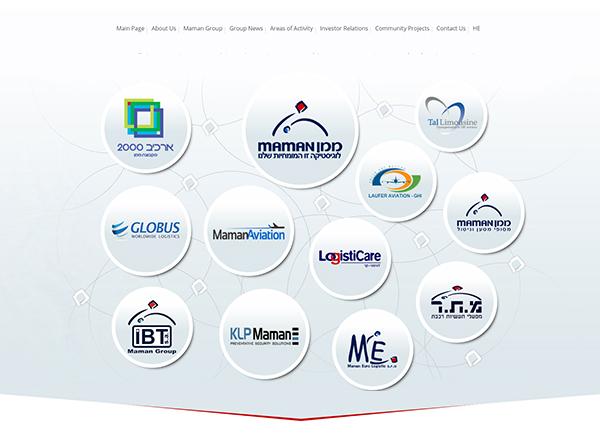 Website development: Maman Group